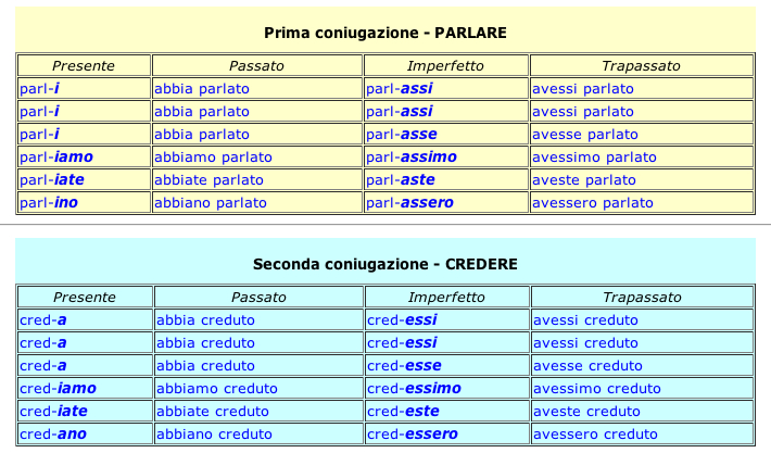 "Search Results for ""Verbs Verb Tenses"" – Calendar 2015"