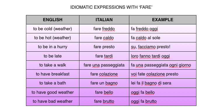 idiomatic expressions give and take in a relationship