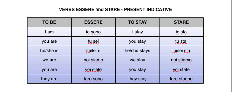 subject italian chapter verbs